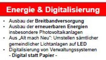 Energie & Digitalisierung